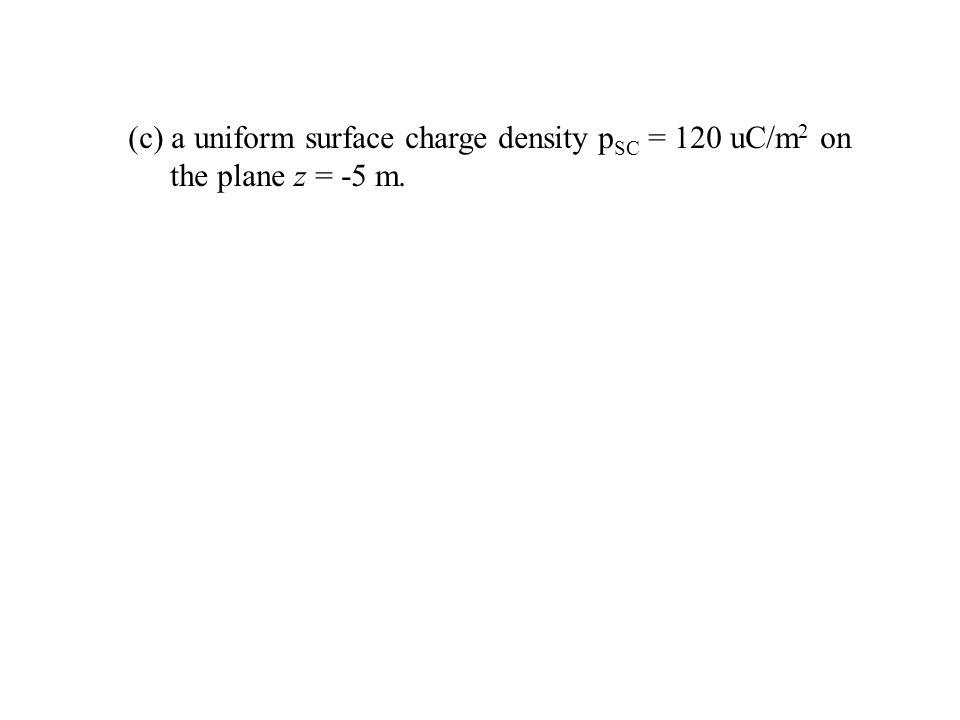 (c) a uniform surface charge density p SC = 120 uC/m 2 on the plane z = -5 m.