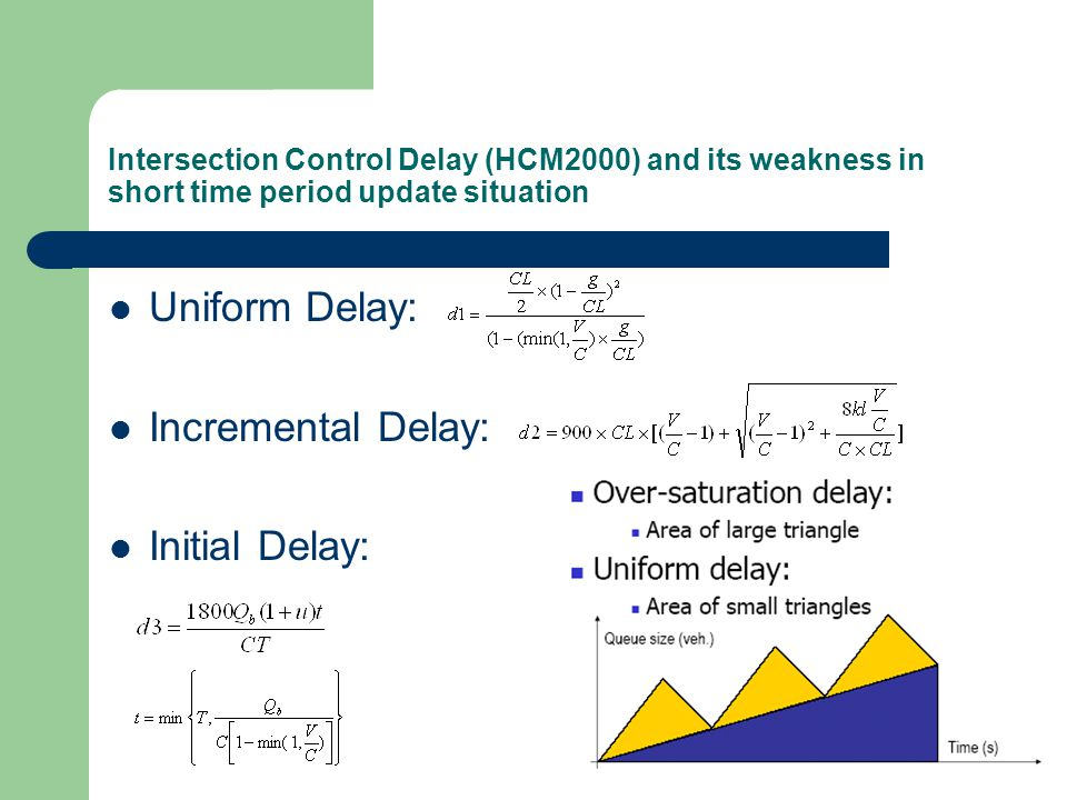 Intersection Control Delay (HCM2000) and its weakness in short time period update situation Uniform Delay: Incremental Delay: Initial Delay: