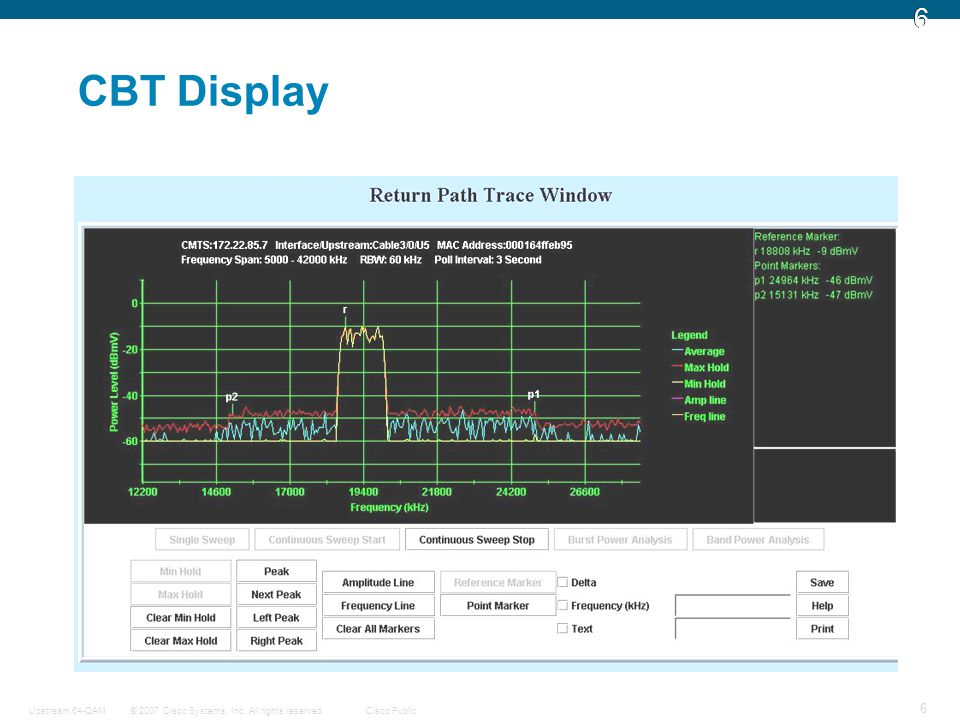 © 2007 Cisco Systems, Inc. All rights reserved.Cisco PublicUpstream 64-QAM 6 CBT Display 6 6