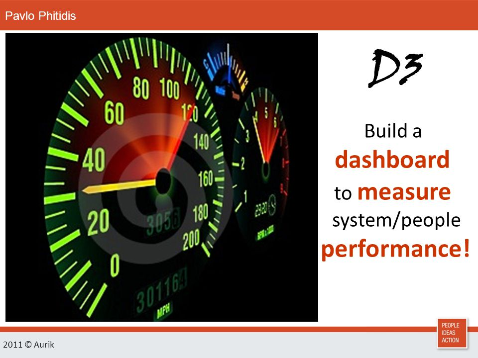 Pavlo Phitidis 2011 © Aurik Build a dashboard to measure system/people performance! D3