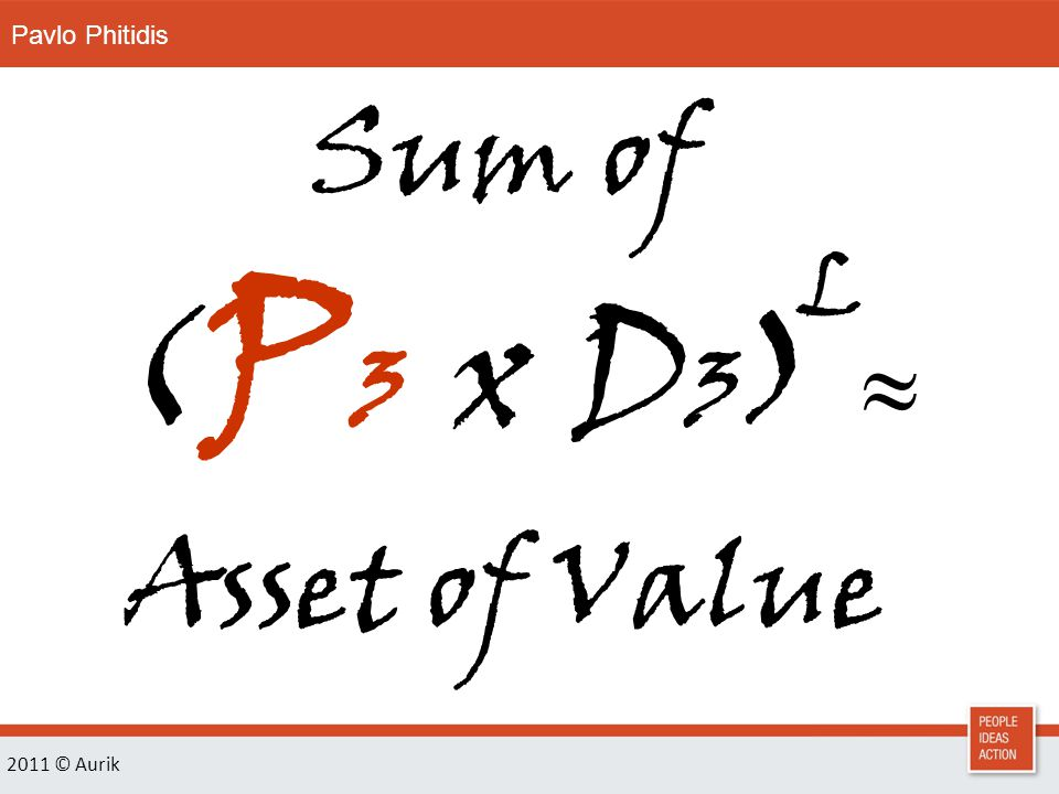 Pavlo Phitidis 2011 © Aurik Asset of Value Sum of ( P 3 x D 3 ) ≈ L