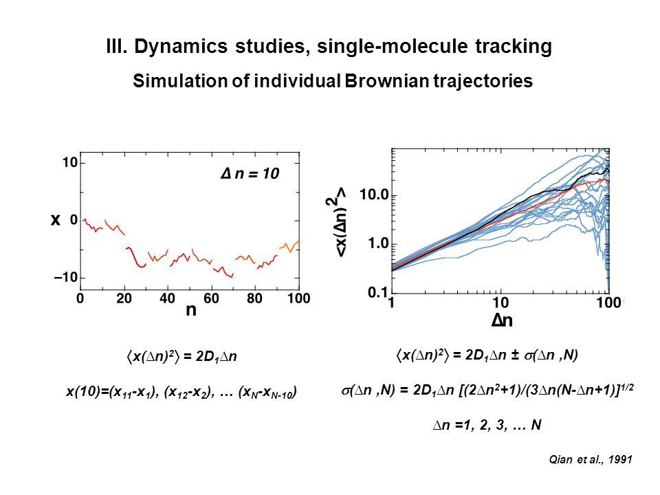 Simulation of individual Brownian trajectories  x(∆n) 2  = 2D 1 ∆n x(10)=(x 11 -x 1 ), (x 12 -x 2 ), … (x N -x N-10 )  x(∆n) 2  = 2D 1 ∆n ±  (∆n,N)  (∆n,N) = 2D 1 ∆n [(2∆n 2 +1)/(3∆n(N-∆n+1)] 1/2 ∆n =1, 2, 3, … N Qian et al., 1991 III.