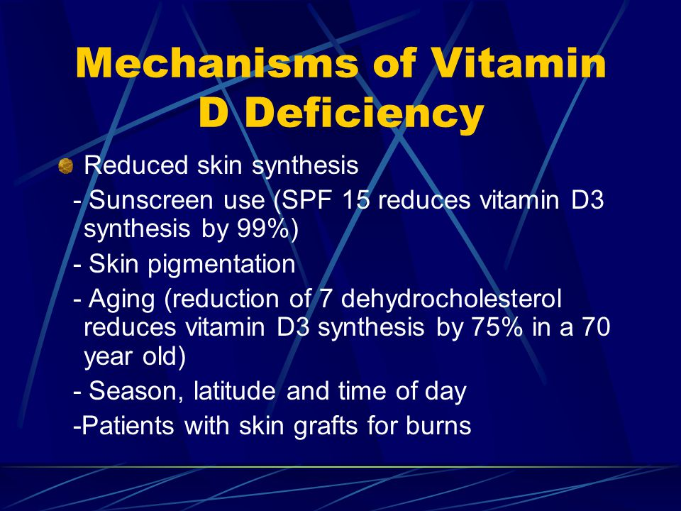 Mechanisms of Vitamin D Deficiency Reduced skin synthesis - Sunscreen use (SPF 15 reduces vitamin D3 synthesis by 99%) - Skin pigmentation - Aging (reduction of 7 dehydrocholesterol reduces vitamin D3 synthesis by 75% in a 70 year old) - Season, latitude and time of day -Patients with skin grafts for burns