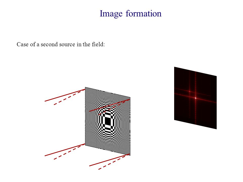 Image formation Case of a second source in the field: