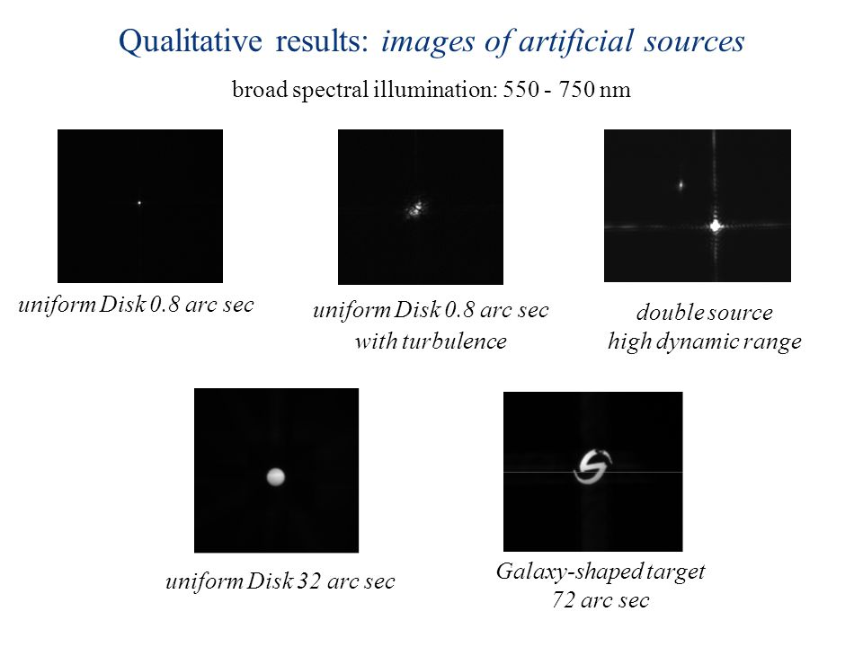 Qualitative results: images of artificial sources uniform Disk 32 arc sec uniform Disk 0.8 arc sec Galaxy-shaped target 72 arc sec broad spectral illumination: 550 - 750 nm uniform Disk 0.8 arc sec with turbulence double source high dynamic range