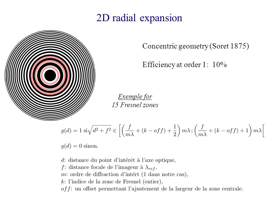 Concentric geometry (Soret 1875) Efficiency at order 1: 10% Exemple for 15 Fresnel zones 2D radial expansion
