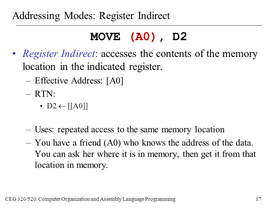 CEG 320/520: Computer Organization and Assembly Language Programming17 Addressing Modes: Register Indirect MOVE (A0), D2 Register Indirect: accesses the contents of the memory location in the indicated register.