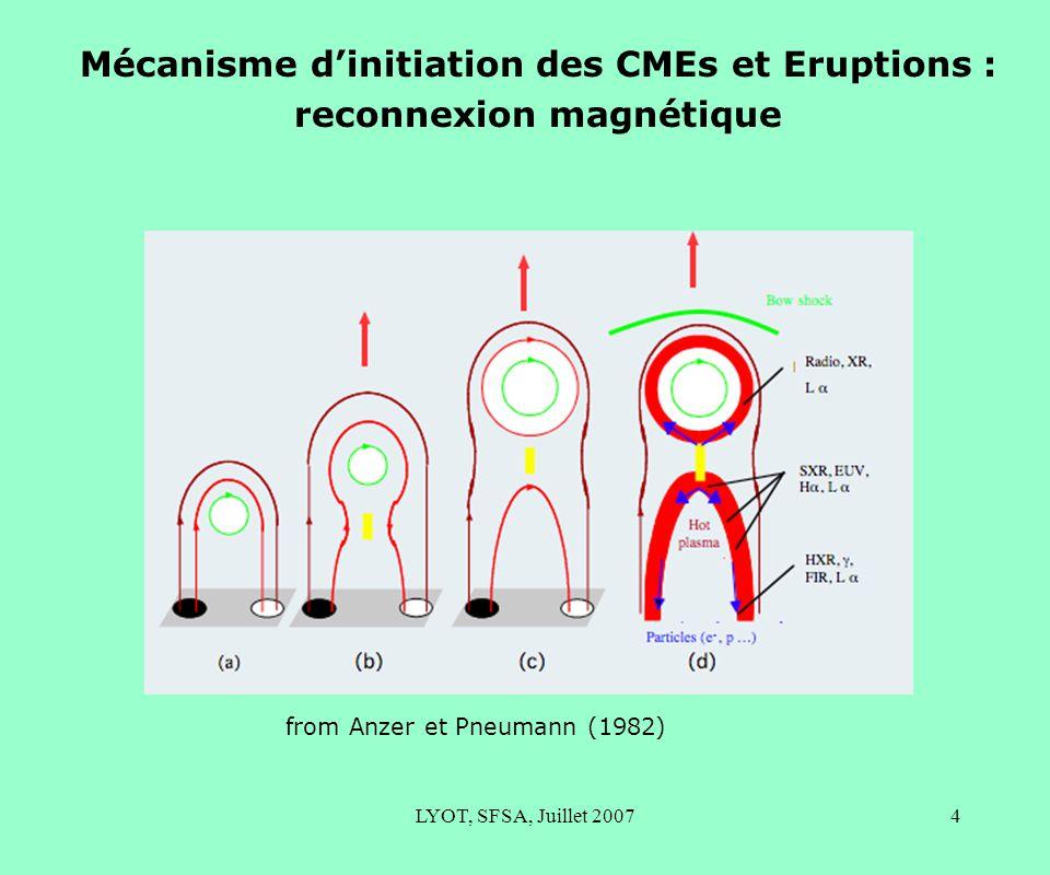 4 Mécanisme d'initiation des CMEs et Eruptions : reconnexion magnétique from Anzer et Pneumann (1982)
