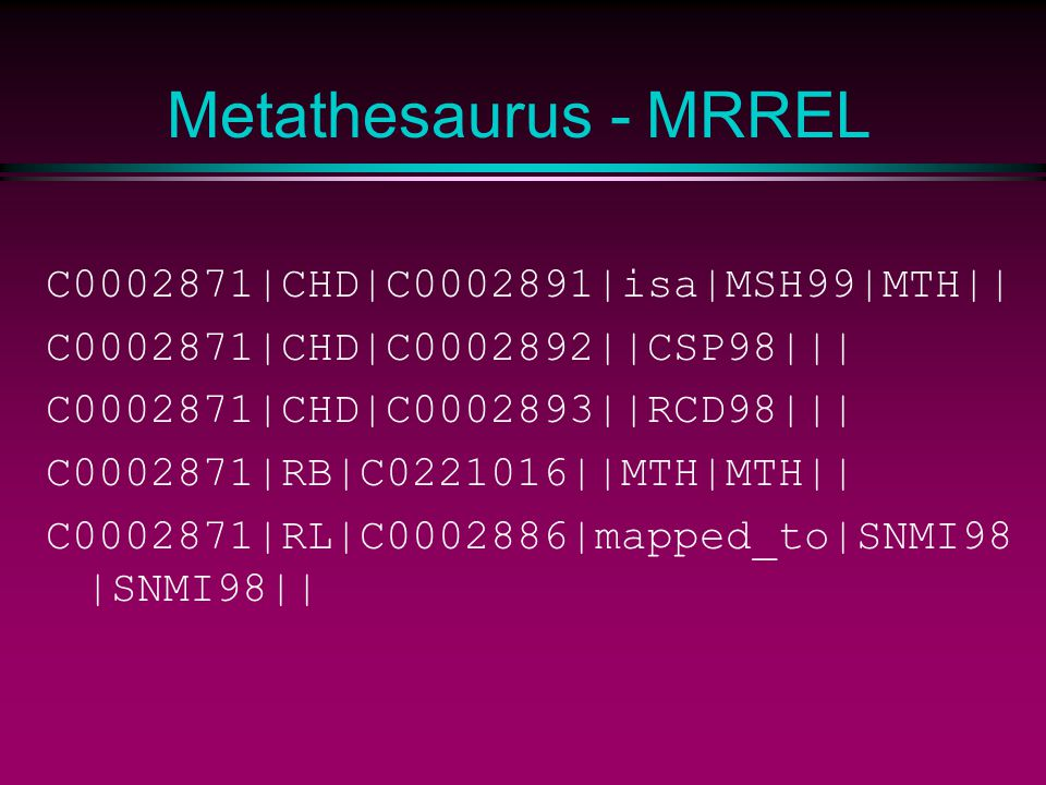 Metathesaurus - MRREL C0002871|CHD|C0002891|isa|MSH99|MTH|| C0002871|CHD|C0002892||CSP98||| C0002871|CHD|C0002893||RCD98||| C0002871|RB|C0221016||MTH|MTH|| C0002871|RL|C0002886|mapped_to|SNMI98 |SNMI98||