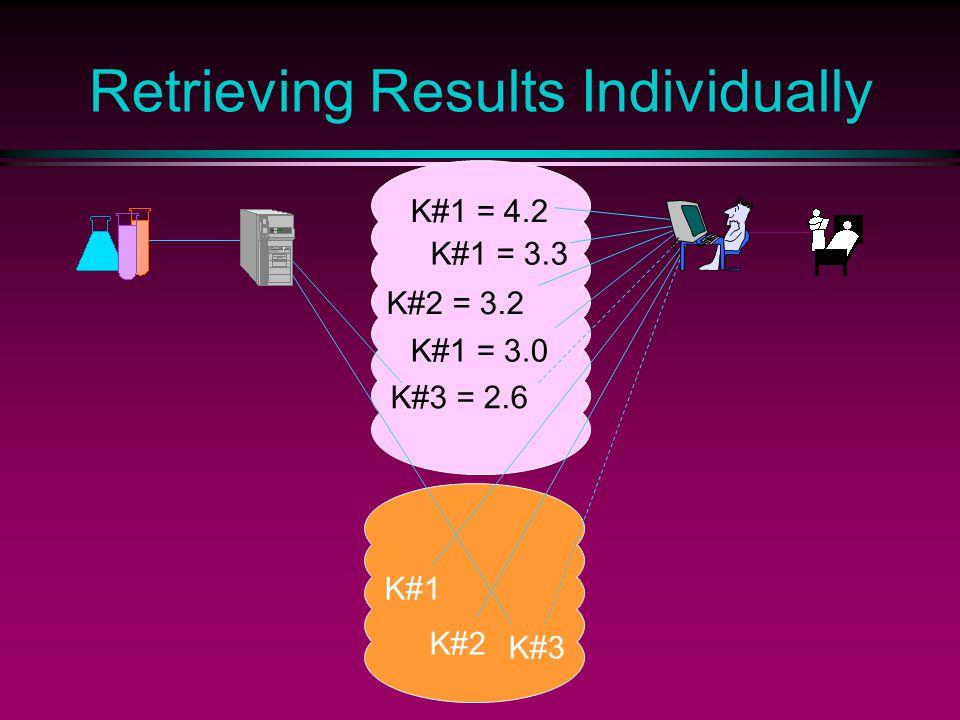 K#1 = 4.2 K#1 = 3.3 K#2 = 3.2 K#1 = 3.0 K#3 = 2.6 Retrieving Results Individually K#1 K#2 K#3
