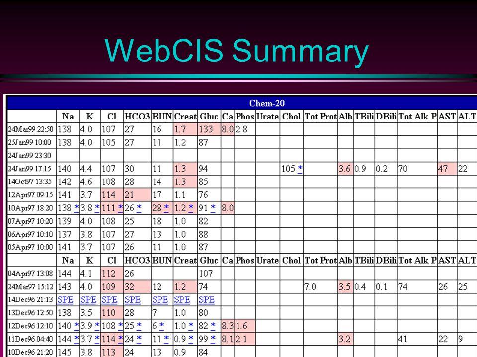 WebCIS Summary