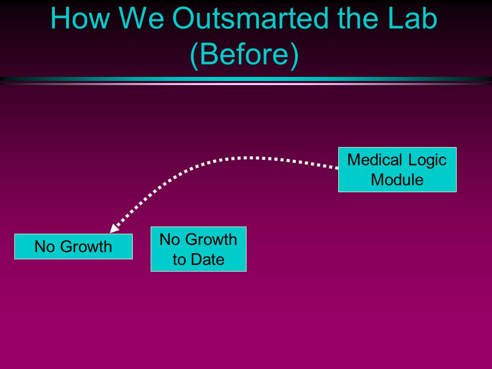 How We Outsmarted the Lab (Before) No Growth Medical Logic Module No Growth to Date