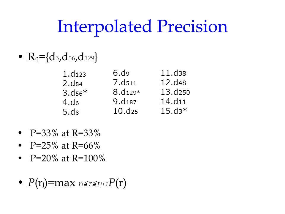 Interpolated Precision R q ={d 3,d 56,d 129 } P=33% at R=33% P=25% at R=66% P=20% at R=100% P (r j )=max r i ≦ r ≦ r j+1 P (r) 1.d 123 2.d 84 3.d 56 * 4.d 6 5.d 8 6.d 9 7.d 511 8.d 129* 9.d 187 10.d 25 11.d 38 12.d 48 13.d 250 14.d 11 15.d 3 *