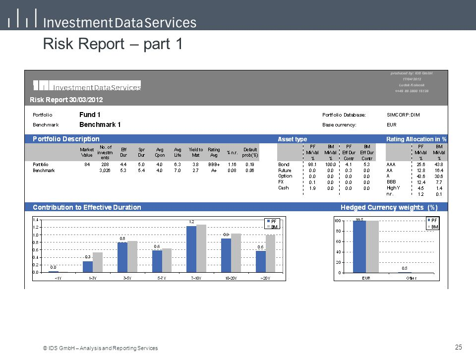 © IDS GmbH – Analysis and Reporting Services 25 Risk Report – part 1