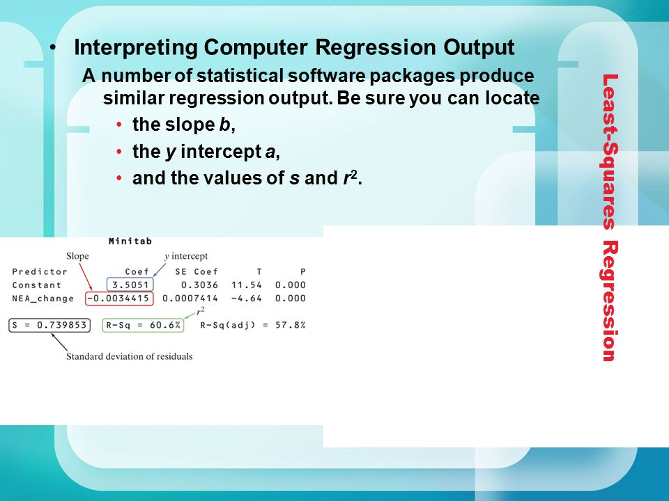 Interpreting Computer Regression Output A number of statistical software packages produce similar regression output. Be sure you can locate the slope