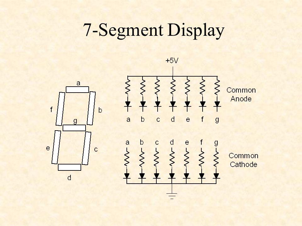 c = (!D3 & D2 & D1 & D0 # D3 & !D2 & D1 & D0 # !D3 & !D2 & D1 & D0 # D3 & D2 & !D1 & D0 # !D3 & D2 & !D1 & D0 # D3 & !D2 & !D1 & D0 # !D3 & !D2 & !D1 & D0 # !D3 & D2 & D1 & !D0 # D3 & !D2 & D1 & !D0 # !D3 & D2 & !D1 & !D0 # D3 & !D2 & !D1 & !D0 # !D3 & !D2 & !D1 & !D0); d = (D3 & !D2 & D1 & D0 # !D3 & !D2 & D1 & D0 # D3 & D2 & !D1 & D0 # !D3 & D2 & !D1 & D0 # D3 & !D2 & !D1 & D0 # D3 & D2 & D1 & !D0 # !D3 & D2 & D1 & !D0 # !D3 & !D2 & D1 & !D0 # D3 & D2 & !D1 & !D0 # D3 & !D2 & !D1 & !D0 # !D3 & !D2 & !D1 & !D0);