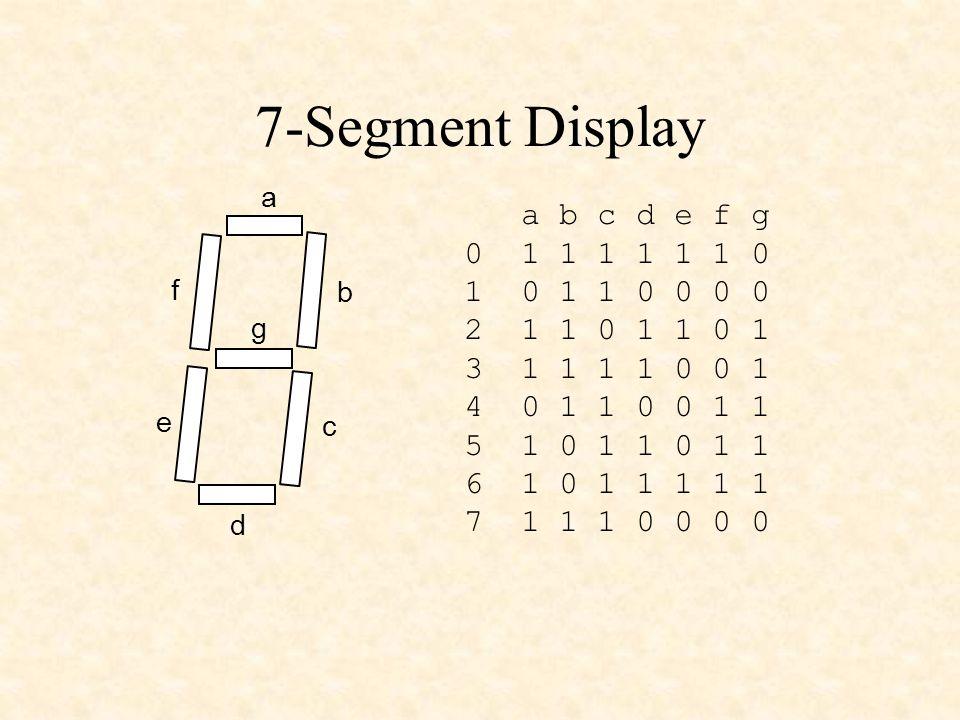e = (D3 & D2 & D1 & D0 # D3 & !D2 & D1 & D0 # D3 & D2 & !D1 & D0 # D3 & D2 & D1 & !D0 # !D3 & D2 & D1 & !D0 # D3 & !D2 & D1 & !D0 # !D3 & !D2 & D1 & !D0 # D3 & D2 & !D1 & !D0 # D3 & !D2 & !D1 & !D0 # !D3 & !D2 & !D1 & !D0); f = (D3 & D2 & D1 & D0 # D3 & !D2 & D1 & D0 # !D3 & D2 & !D1 & D0 # D3 & !D2 & !D1 & D0 # D3 & D2 & D1 & !D0 # !D3 & D2 & D1 & !D0 # D3 & !D2 & D1 & !D0 # D3 & D2 & !D1 & !D0 # !D3 & D2 & !D1 & !D0 # D3 & !D2 & !D1 & !D0 # !D3 & !D2 & !D1 & !D0);