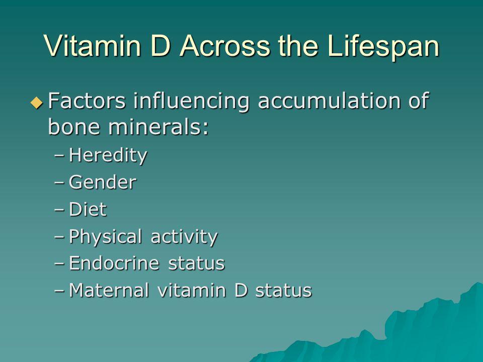 Vitamin D Deficiency in Renal Transplant Patients