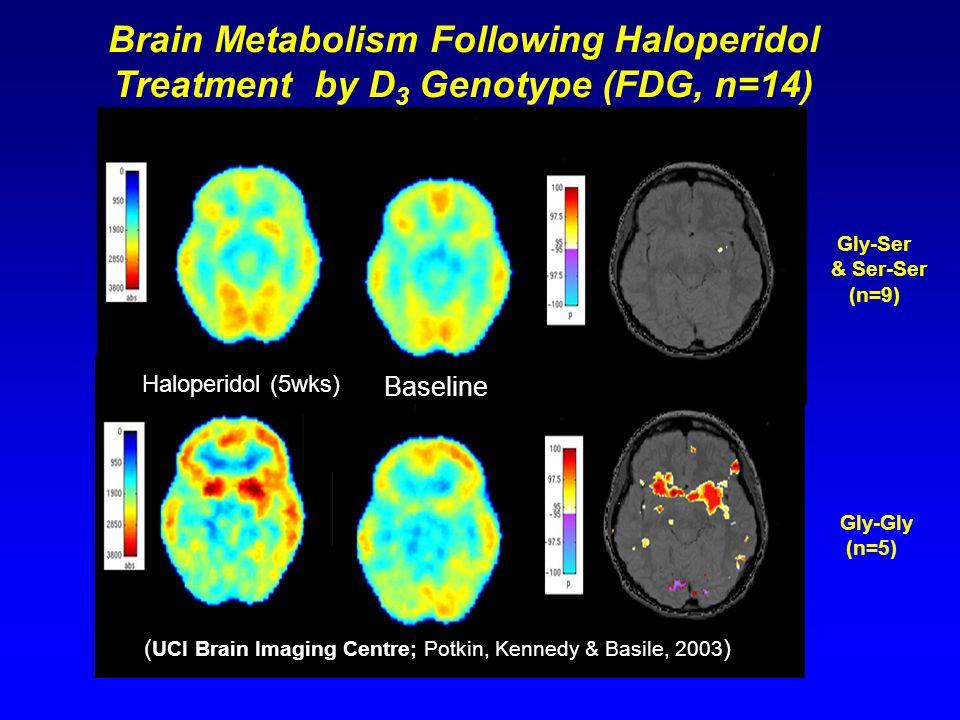 Baseline Haloperidol (5wks) Baseline Gly-Gly (n=5) Gly-Ser & Ser-Ser (n=9) Brain Metabolism Following Haloperidol Treatment by D 3 Genotype (FDG, n=14