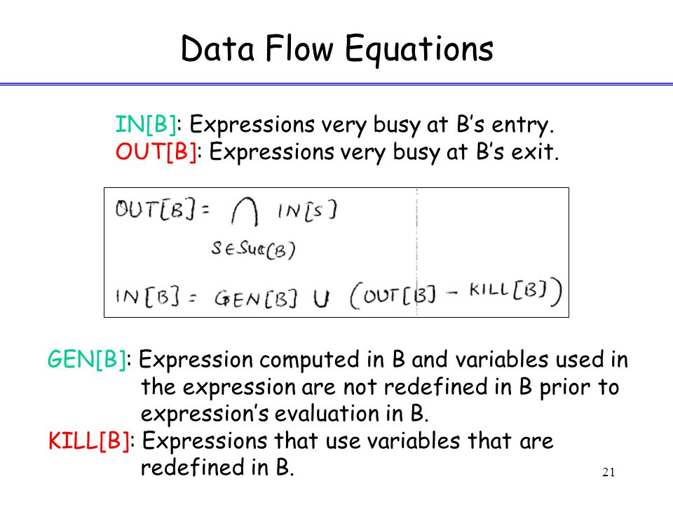 Data Flow Equations 21 GEN[B]: Expression computed in B and variables used in the expression are not redefined in B prior to expression's evaluation in B.