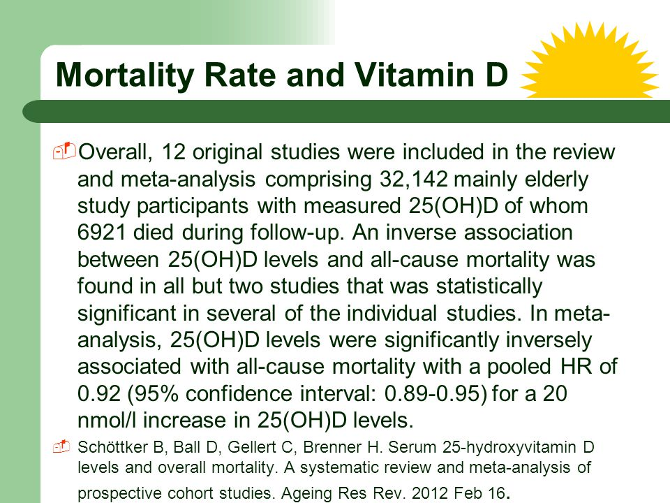 Mortality Rate and Vitamin D  Overall, 12 original studies were included in the review and meta-analysis comprising 32,142 mainly elderly study parti