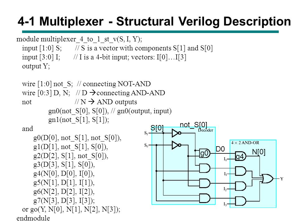 4-1 Multiplexer - Structural Verilog Description module multiplexer_4_to_1_st_v(S, I, Y); input [1:0] S; // S is a vector with components S[1] and S[0