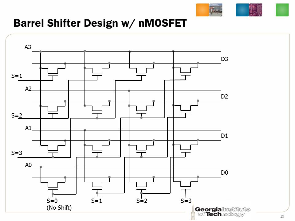 15 Barrel Shifter Design w/ nMOSFET D3 D2 D1 D0 A3 S=0 (No Shift) S=1S=2S=3 A2 A1 A0 S=3 S=2 S=1