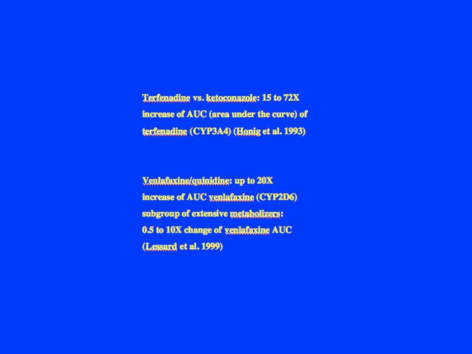 Terfenadine vs. ketoconazole: 15 to 72X increase of AUC (area under the curve) of terfenadine (CYP3A4) (Honig et al. 1993) Venlafaxine/quinidine: up t