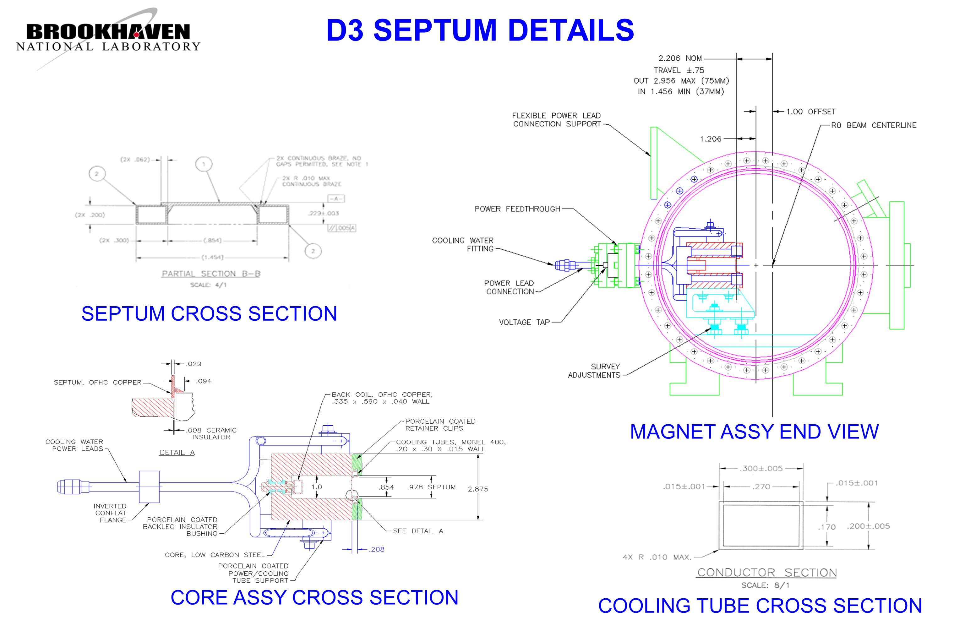 MAGNET ASSY END VIEW SEPTUM CROSS SECTION CORE ASSY CROSS SECTION COOLING TUBE CROSS SECTION D3 SEPTUM DETAILS