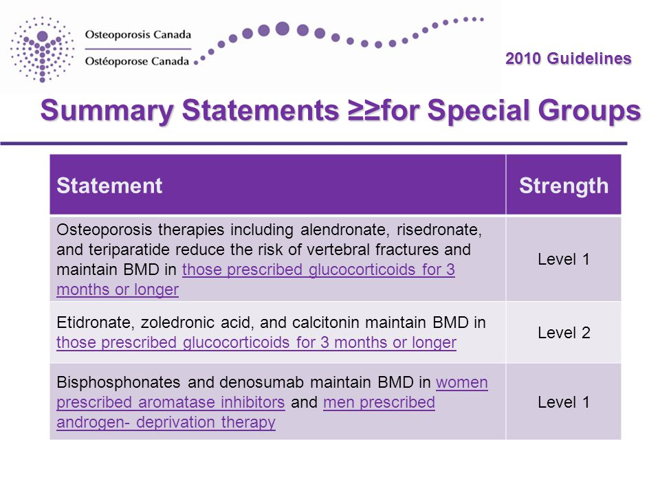 2010 Guidelines Summary Statements ≥≥for Special Groups StatementStrength Osteoporosis therapies including alendronate, risedronate, and teriparatide