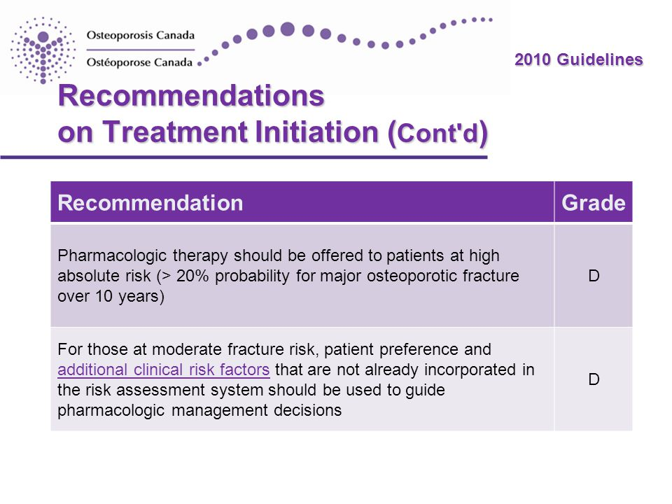 2010 Guidelines Recommendations on Treatment Initiation ( Cont'd ) RecommendationGrade Pharmacologic therapy should be offered to patients at high abs
