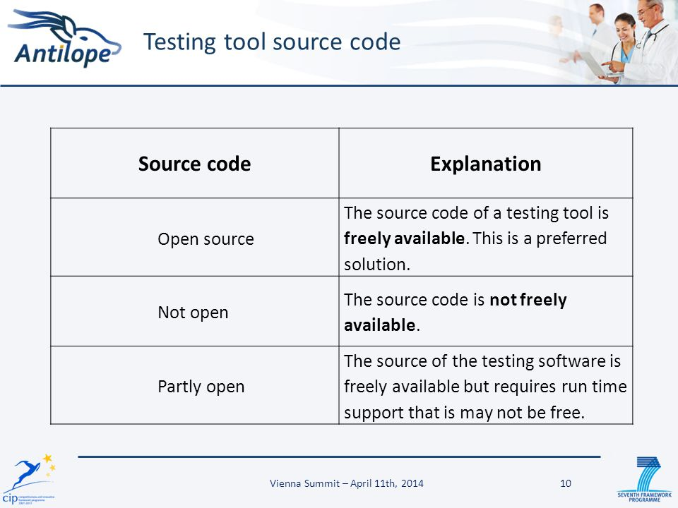 Testing tool source code Source codeExplanation Open source The source code of a testing tool is freely available. This is a preferred solution. Not o
