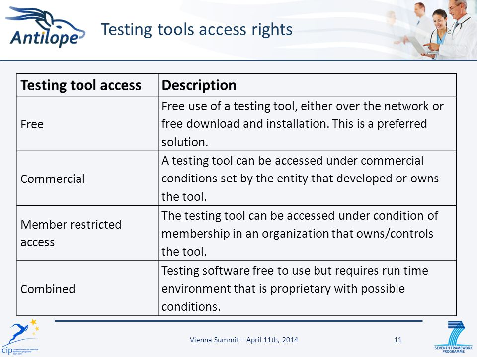 Testing tools access rights Testing tool accessDescription Free Free use of a testing tool, either over the network or free download and installation.