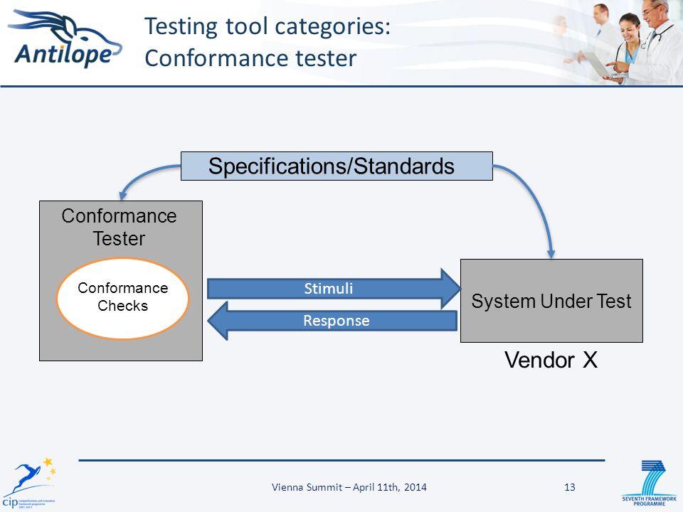 Testing tool categories: Conformance tester Specifications/Standards Conformance Tester System Under Test Vendor X Stimuli Response Conformance Checks