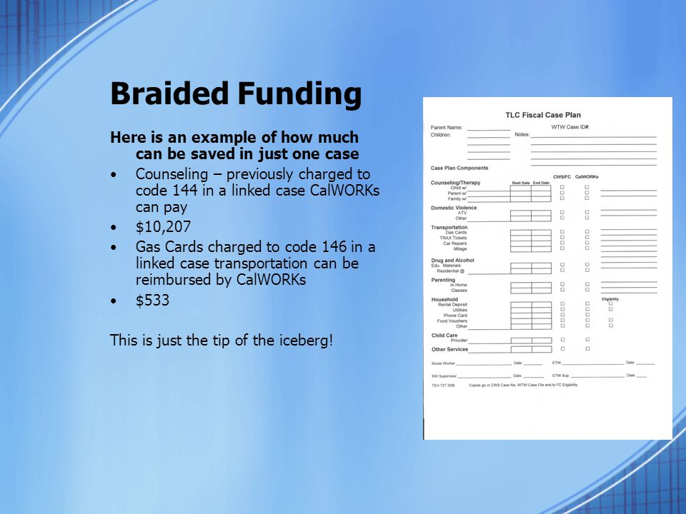 Braided Funding Here is an example of how much can be saved in just one case Counseling – previously charged to code 144 in a linked case CalWORKs can pay $10,207 Gas Cards charged to code 146 in a linked case transportation can be reimbursed by CalWORKs $533 This is just the tip of the iceberg!