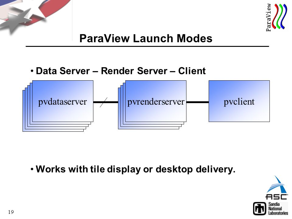 19 Data Server – Render Server – Client Works with tile display or desktop delivery.
