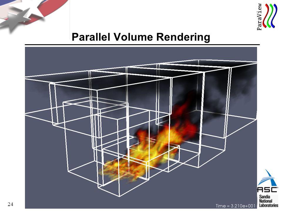 24 Parallel Volume Rendering