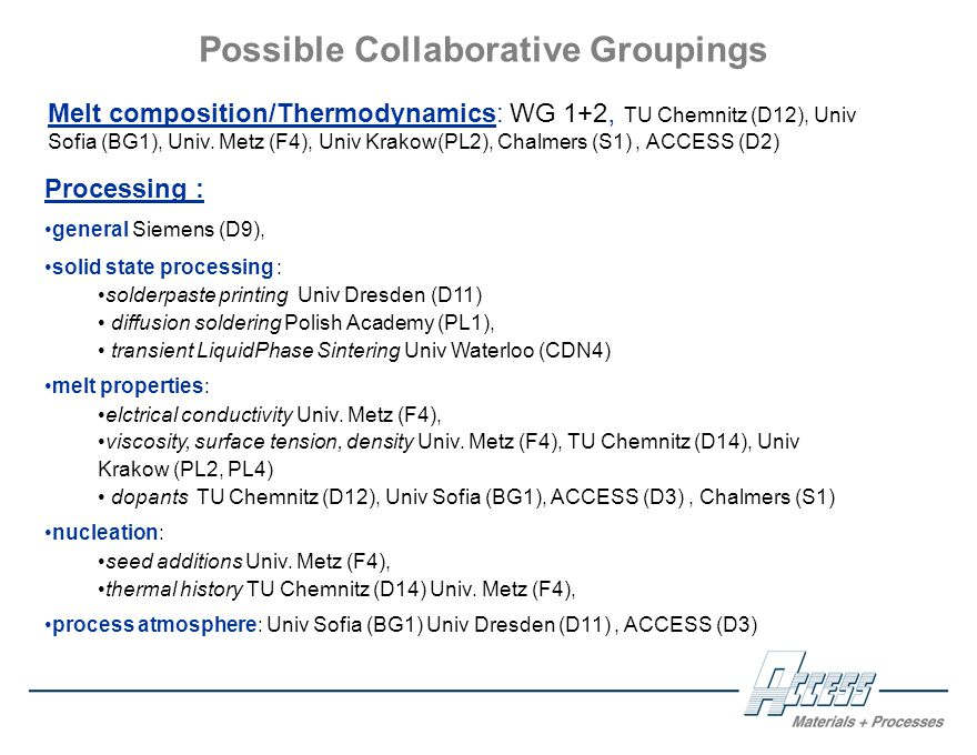 Possible Collaborative Groupings Melt composition/Thermodynamics: WG 1+2, TU Chemnitz (D12), Univ Sofia (BG1), Univ.