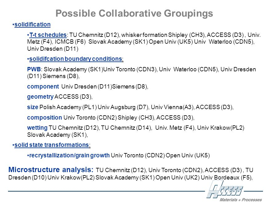 Possible Collaborative Groupings Microstructure analysis: TU Chemnitz (D12), Univ Toronto (CDN2), ACCESS (D3), TU Dresden (D10) Univ Krakow(PL2) Slovak Academy (SK1) Open Univ (UK2) Univ Bordeaux (F5), solidification T-t schedules: TU Chemnitz (D12), whisker formation Shipley (CH3), ACCESS (D3), Univ.
