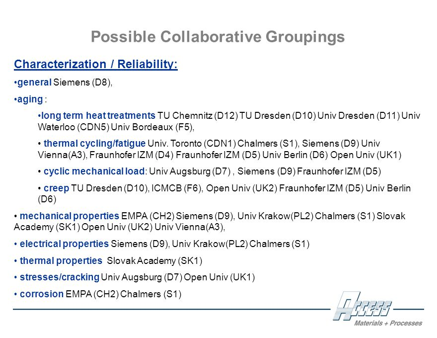 Possible Collaborative Groupings Characterization / Reliability: general Siemens (D8), aging : long term heat treatments TU Chemnitz (D12) TU Dresden (D10) Univ Dresden (D11) Univ Waterloo (CDN5) Univ Bordeaux (F5), thermal cycling/fatigue Univ.