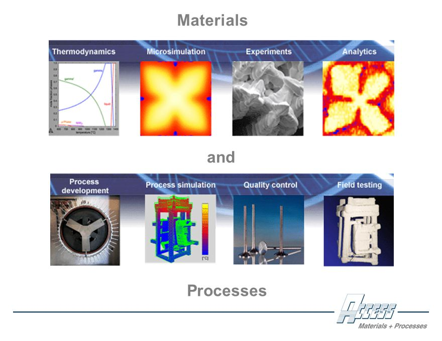 Materials Processes and