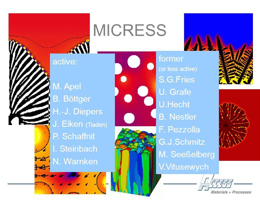 MICRESS active: M. Apel B. Böttger H.-J. Diepers J.
