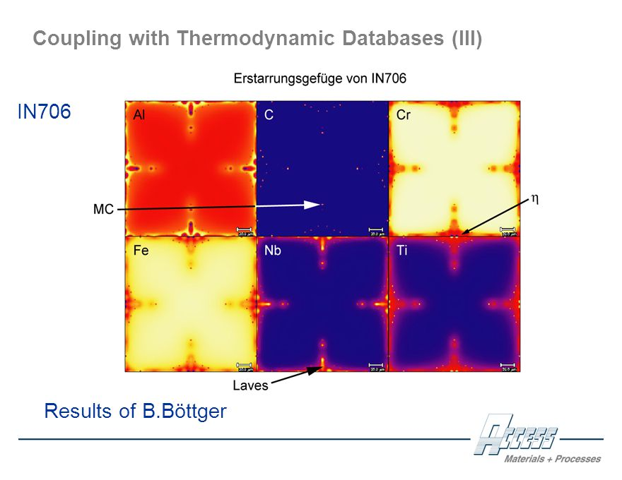 Results of B.Böttger Coupling with Thermodynamic Databases (III) IN706