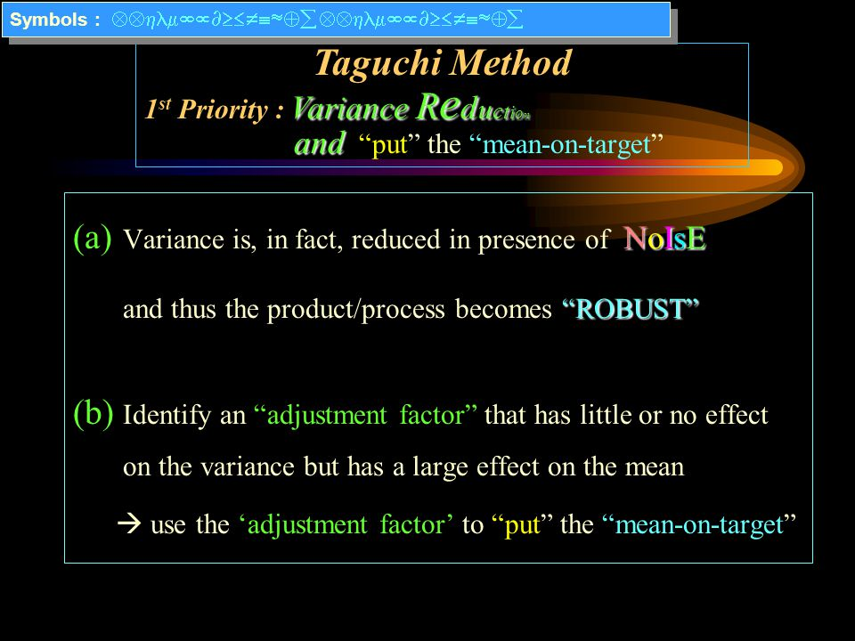 S/N Ratio (Objective Function) Taguchi methods are experimental statistical methods to optimize a given process technology with respect to an objective function defined as Taguchi Method Variance R e d u c t i o n 1 st Priority : Variance R e d u c t i o n Symbols :    = =  useful  Harmful Mean Square Variance The Ideal Value of the S/N Ratio is  (infinity).