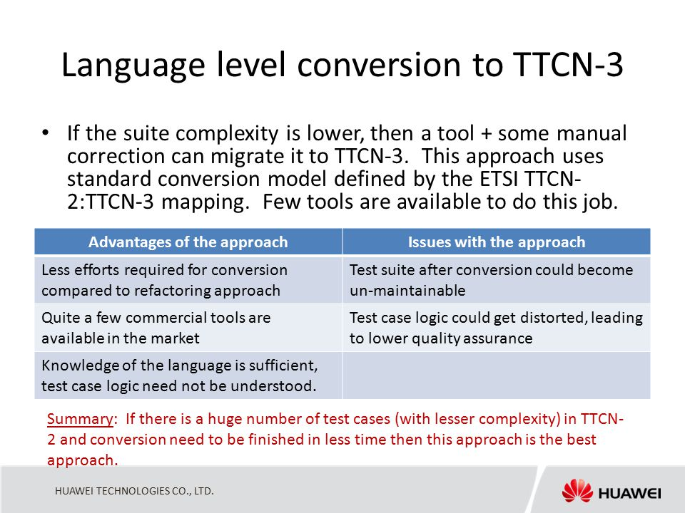 HUAWEI TECHNOLOGIES CO., LTD. Language level conversion to TTCN-3 If the suite complexity is lower, then a tool + some manual correction can migrate i