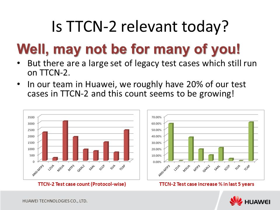 HUAWEI TECHNOLOGIES CO., LTD. Is TTCN-2 relevant today? Well, may not be for many of you! But there are a large set of legacy test cases which still r