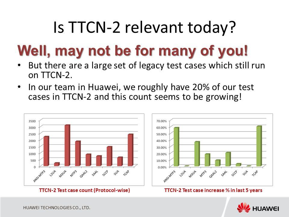 HUAWEI TECHNOLOGIES CO., LTD. Is TTCN-2 relevant today.