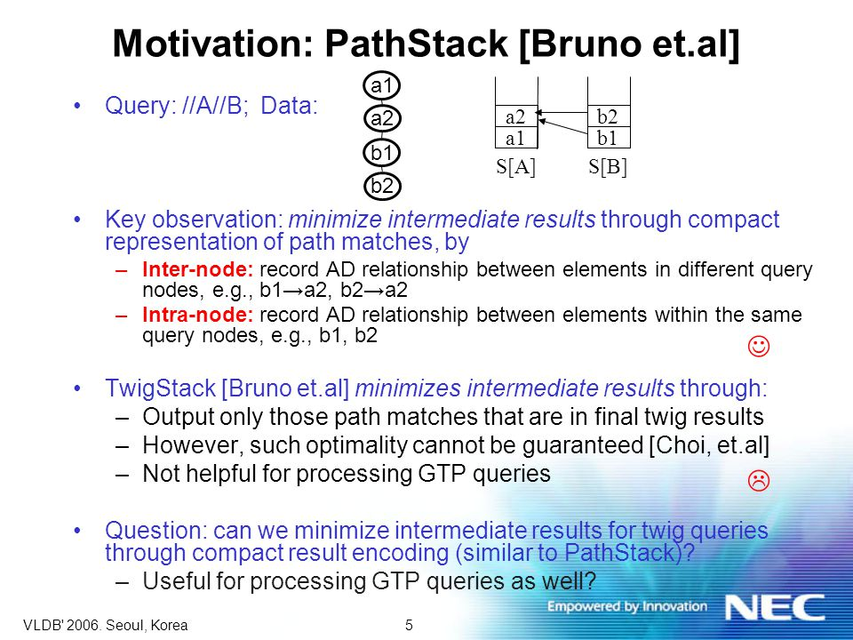 5VLDB' 2006. Seoul, Korea Motivation: PathStack [Bruno et.al] Query: //A//B; Data: Key observation: minimize intermediate results through compact repr