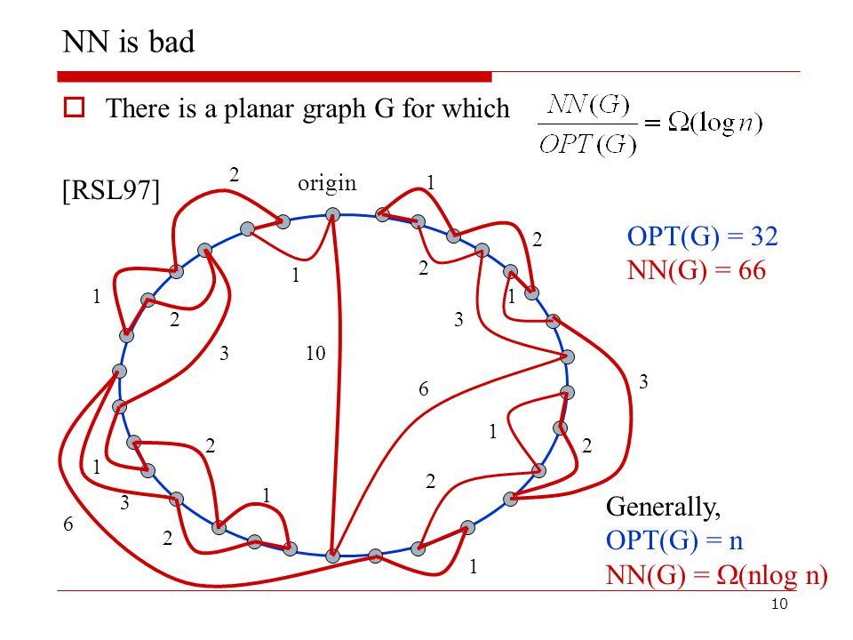 NN is bad  There is a planar graph G for which [RSL97] origin 2 2 2 2 2 2 2 1 1 1 1 1 1 1 1 6 6 2 103 3 3 3 OPT(G) = 32 NN(G) = 66 Generally, OPT(G) = n NN(G) =  (nlog n)