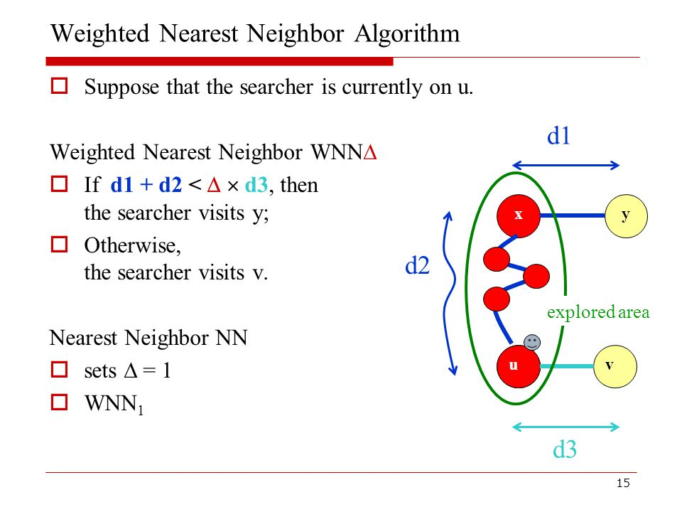 15 Weighted Nearest Neighbor Algorithm  Suppose that the searcher is currently on u.